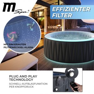 Miweba Whirlpool Produktbeschreibung